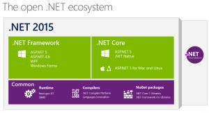 net2015